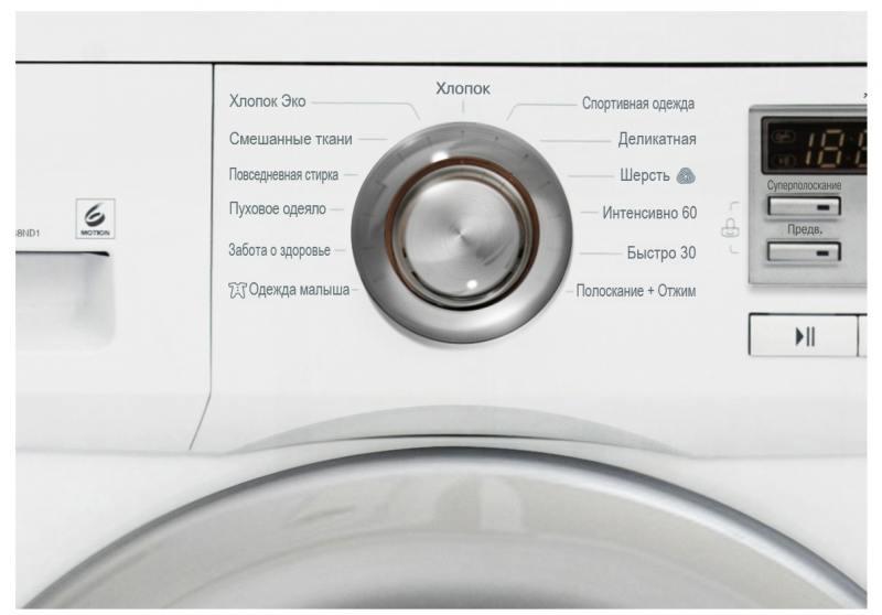 Ремонт стиральных машин сао москвы ремонт стиральных машин whirlpool на дому москва